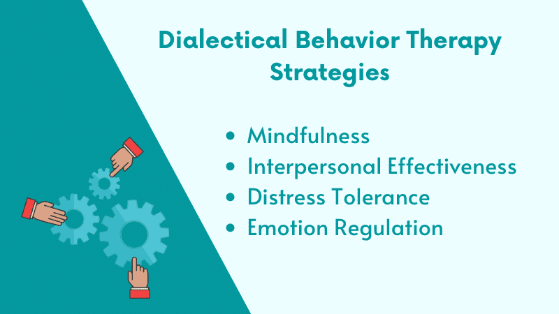 Dialectical Behavior Therapy Strategies
