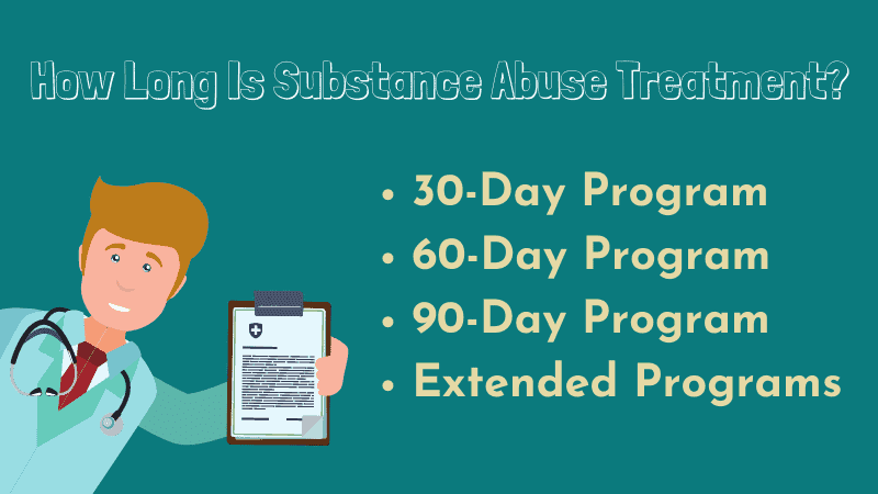 How Long Is Substance Abuse Treatment