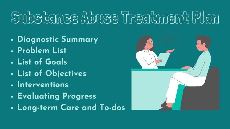 Substance Abuse Treatment Plan