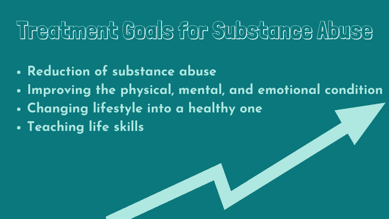 Treatment Goals for Substance Abuse
