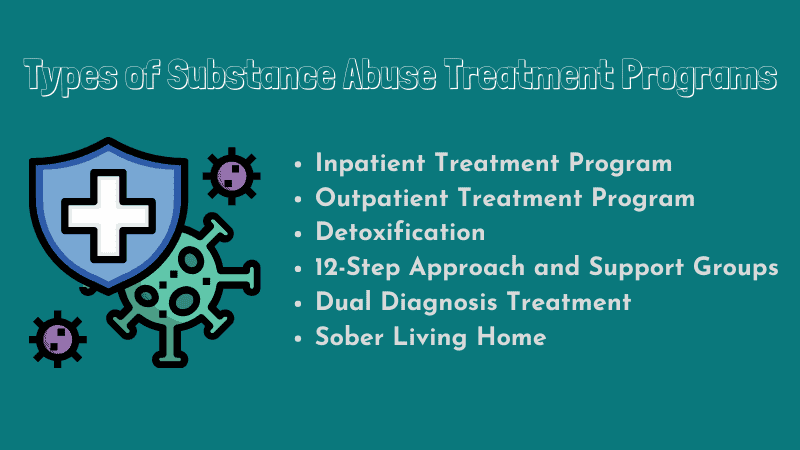 Types of Substance Abuse Treatment Programs