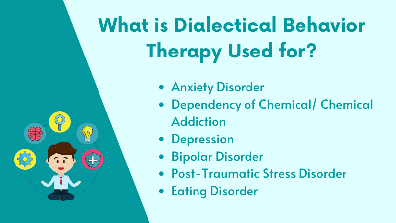 What is Dialectical Behavior Therapy Used for